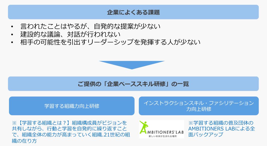 スクリーンショット 2014-07-31 22.21.01